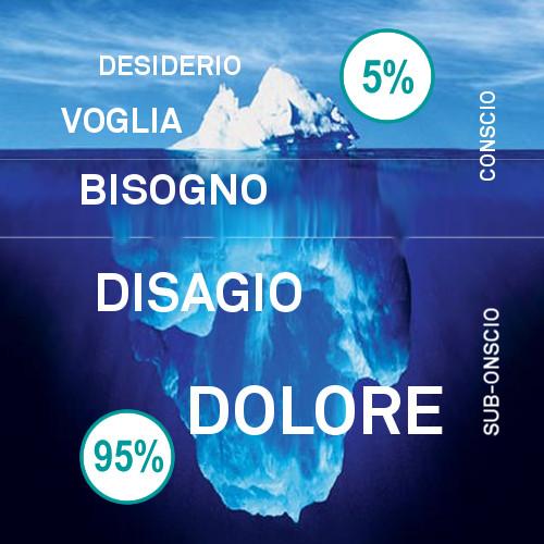 psicologia-del-desiderio